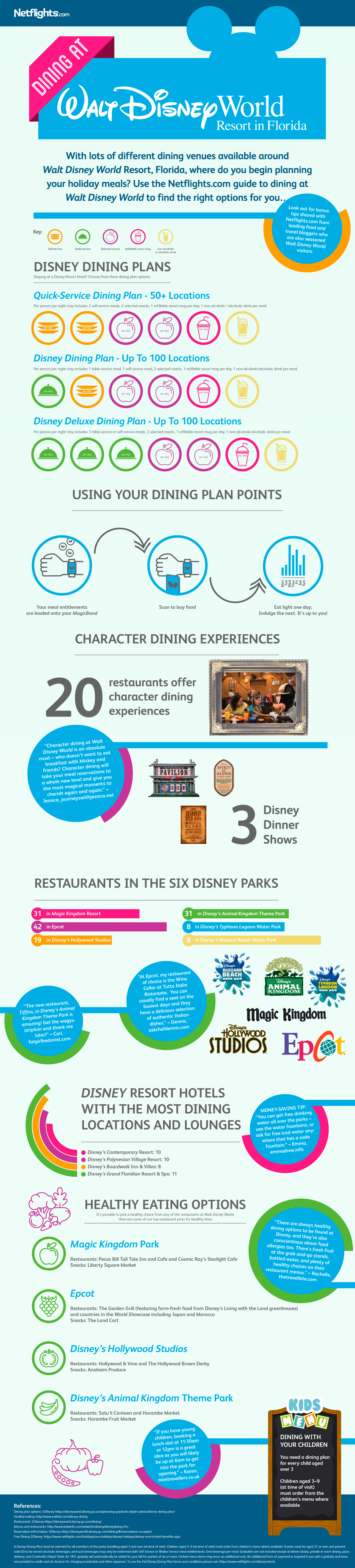 Dining at Disney